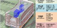 高新產業研究院中標《太原中關村信息谷創新中心可行性研究及產業發展規劃》項目